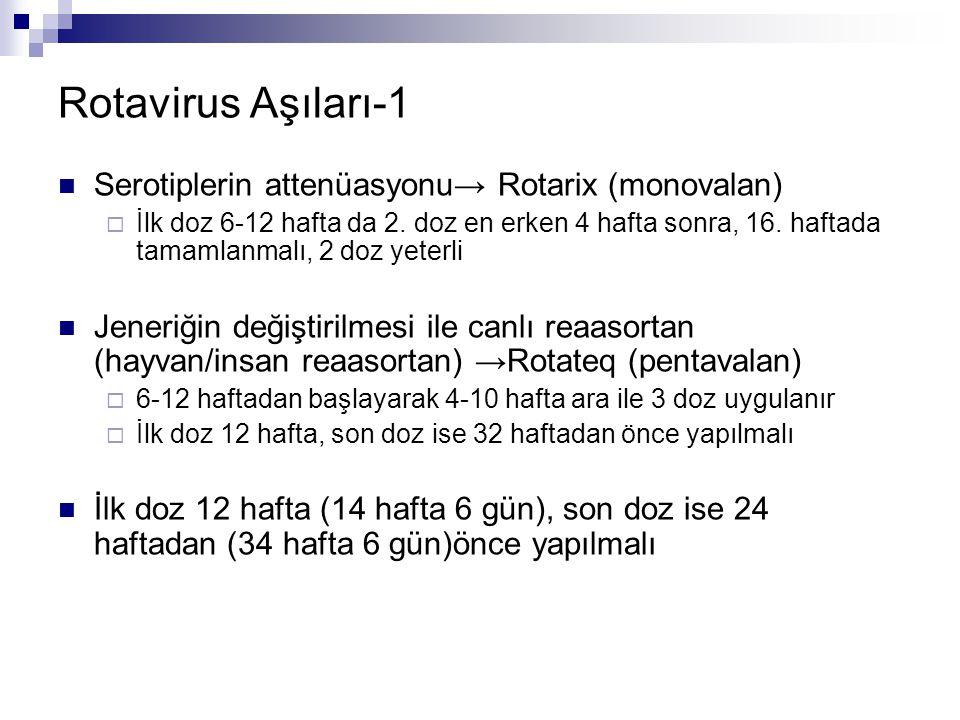 Rotavirus Aşıları-1 Serotiplerin attenüasyonu→ Rotarix (monovalan)