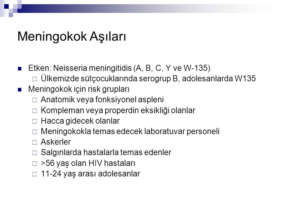 Meningokok Aşıları Etken: Neisseria meningitidis (A, B, C, Y ve W-135)