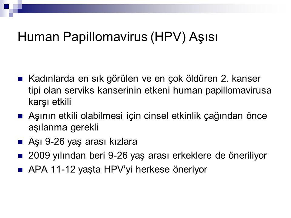 Human Papillomavirus (HPV) Aşısı
