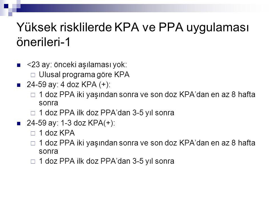 Yüksek risklilerde KPA ve PPA uygulaması önerileri-1