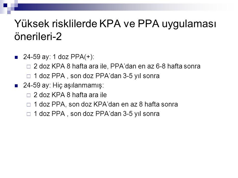 Yüksek risklilerde KPA ve PPA uygulaması önerileri-2