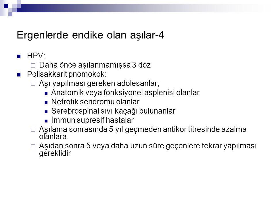 Ergenlerde endike olan aşılar-4