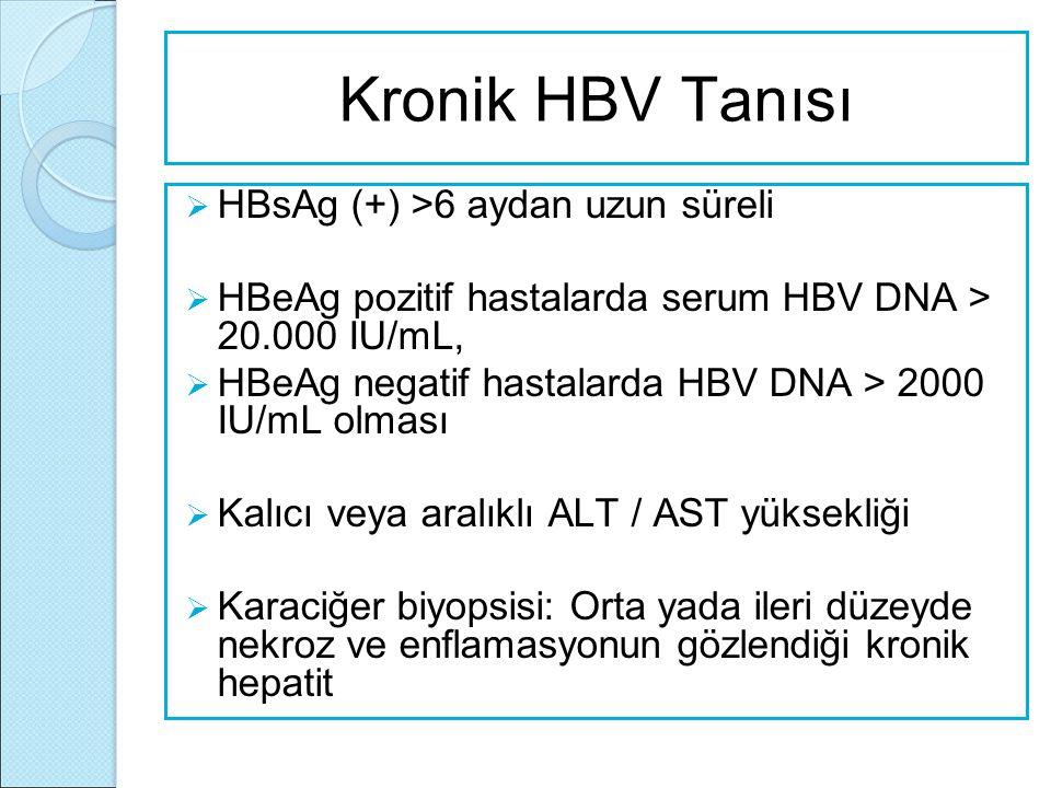 Kronik HBV Tanısı HBsAg (+) >6 aydan uzun süreli