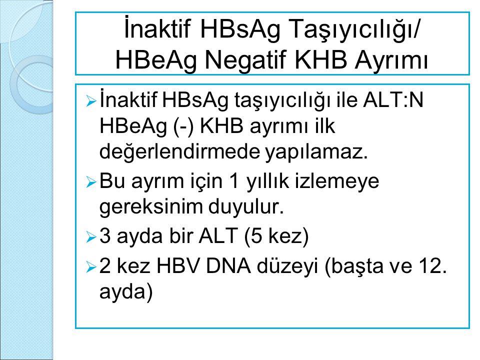 İnaktif HBsAg Taşıyıcılığı/ HBeAg Negatif KHB Ayrımı