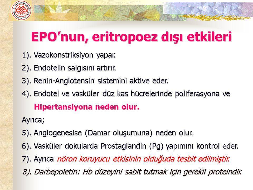 EPO'nun, eritropoez dışı etkileri