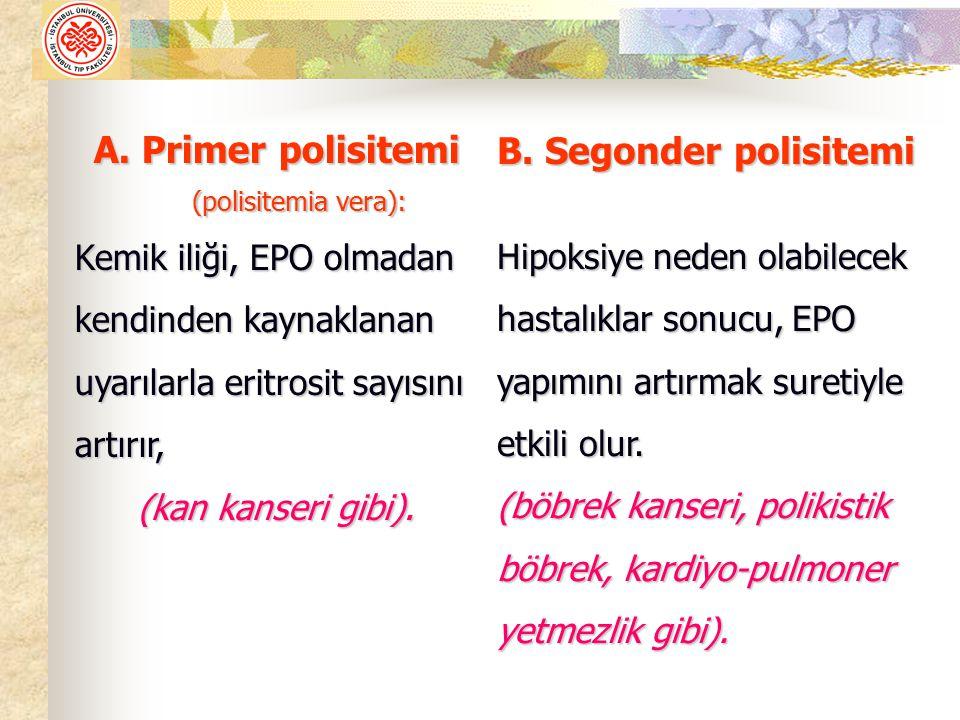 A. Primer polisitemi (polisitemia vera):