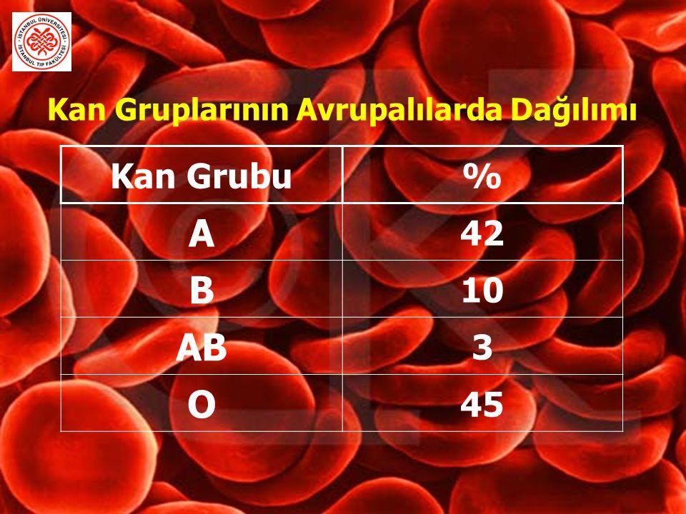 Kan Gruplarının Avrupalılarda Dağılımı