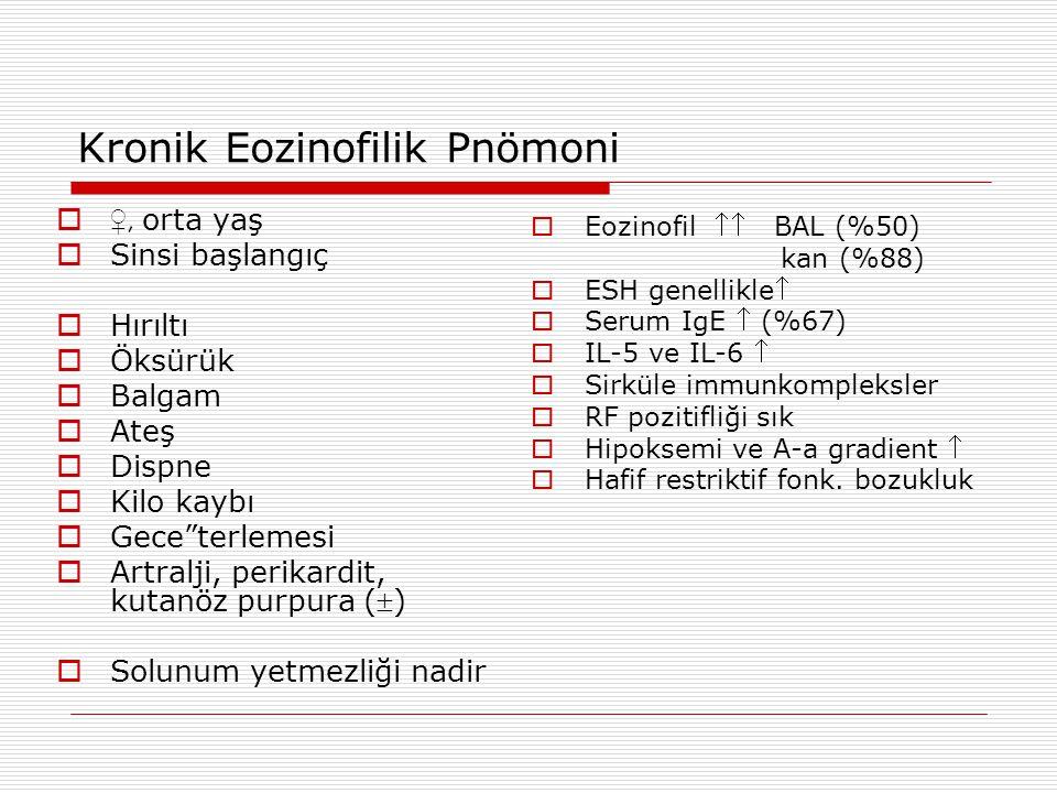 Kronik Eozinofilik Pnömoni