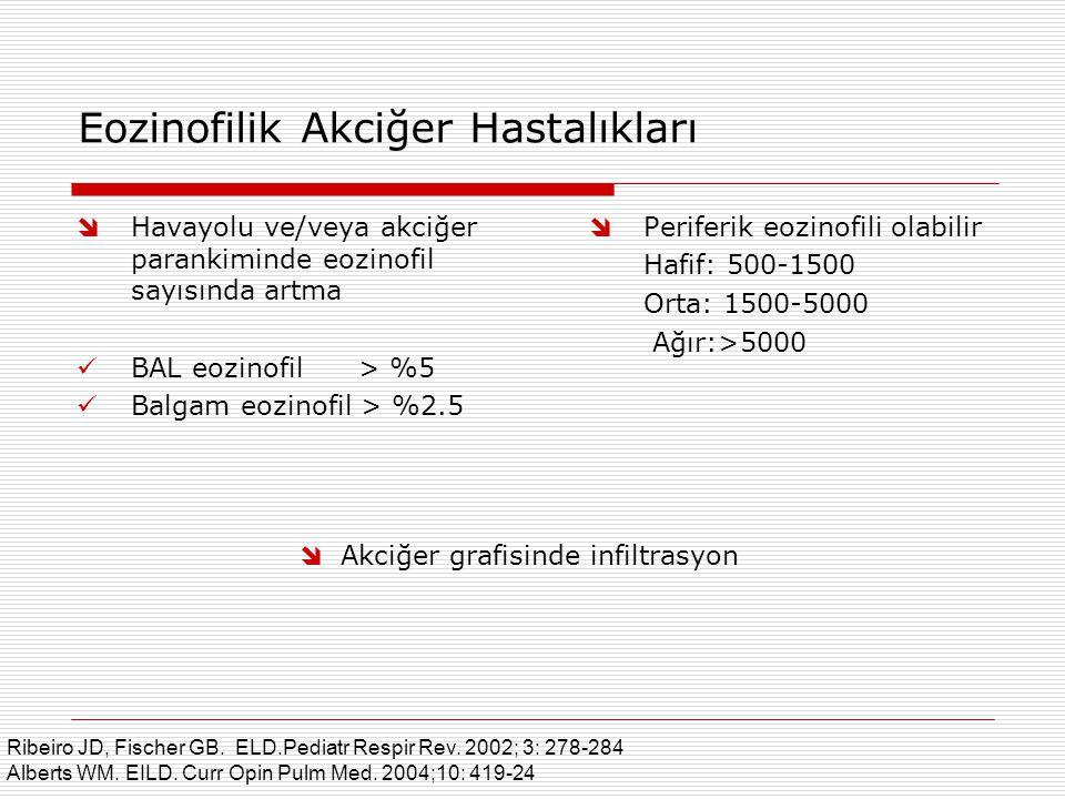 Eozinofilik Akciğer Hastalıkları
