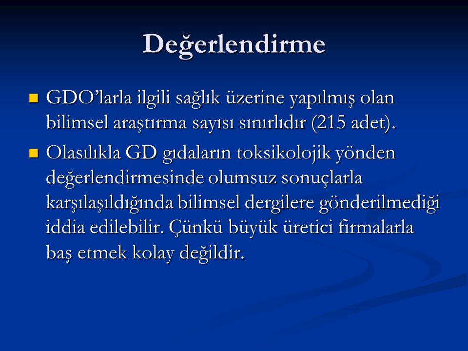 Değerlendirme GDO'larla ilgili sağlık üzerine yapılmış olan bilimsel araştırma sayısı sınırlıdır (215 adet).
