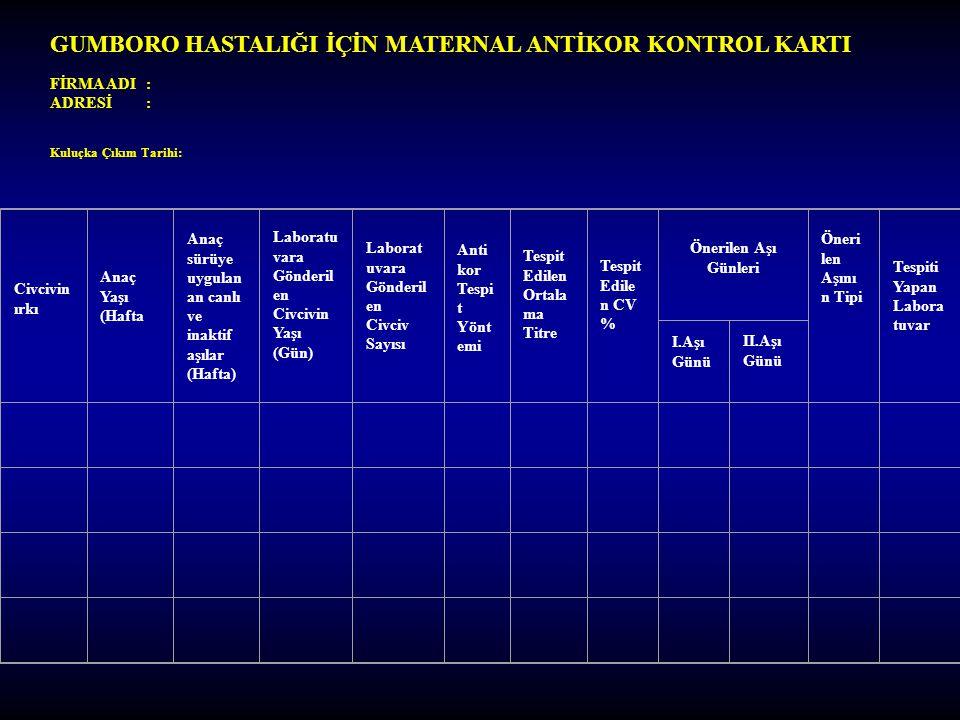 GUMBORO HASTALIĞI İÇİN MATERNAL ANTİKOR KONTROL KARTI