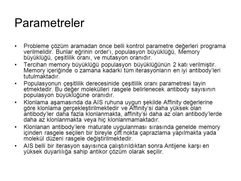 Parametreler