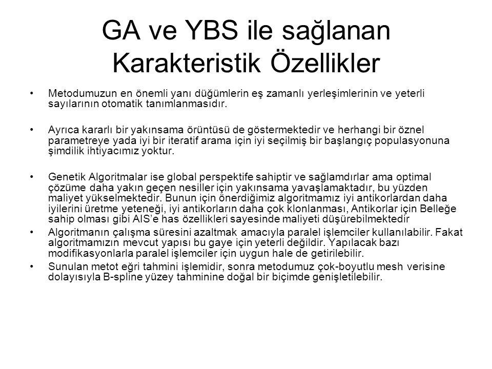 GA ve YBS ile sağlanan Karakteristik Özellikler