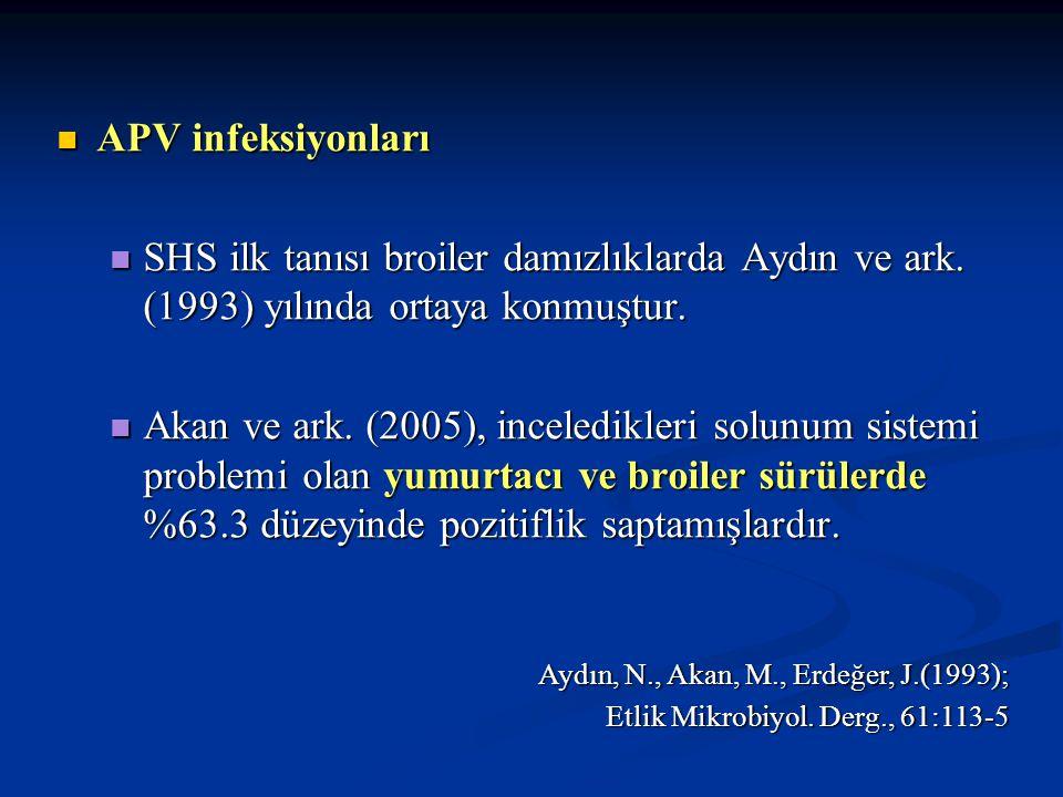 APV infeksiyonları SHS ilk tanısı broiler damızlıklarda Aydın ve ark. (1993) yılında ortaya konmuştur.