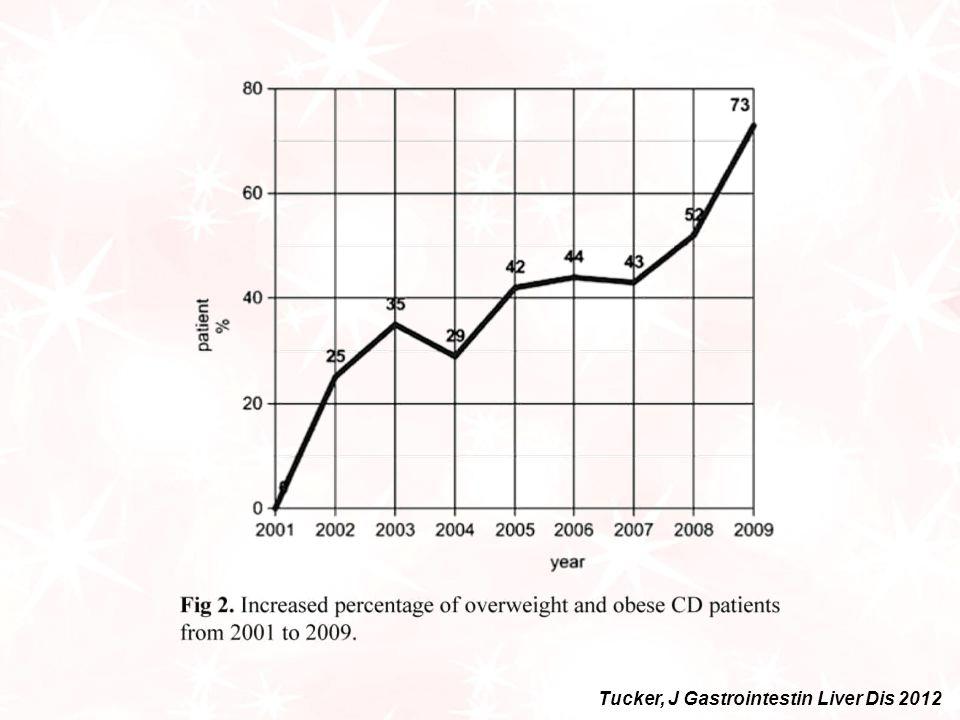 Tucker, J Gastrointestin Liver Dis 2012