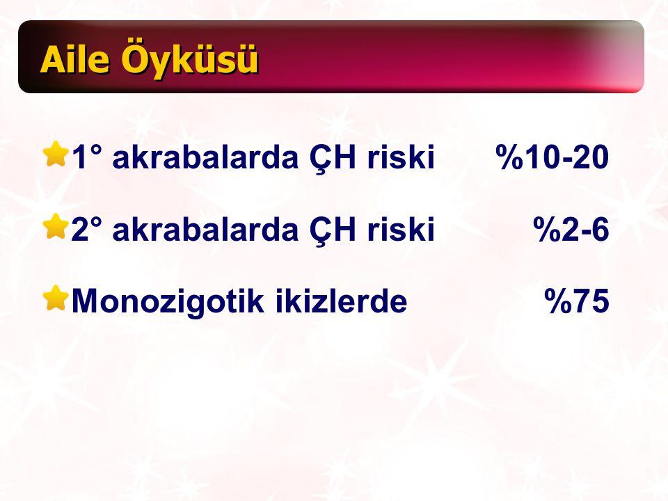 Aile Öyküsü 1° akrabalarda ÇH riski %10-20