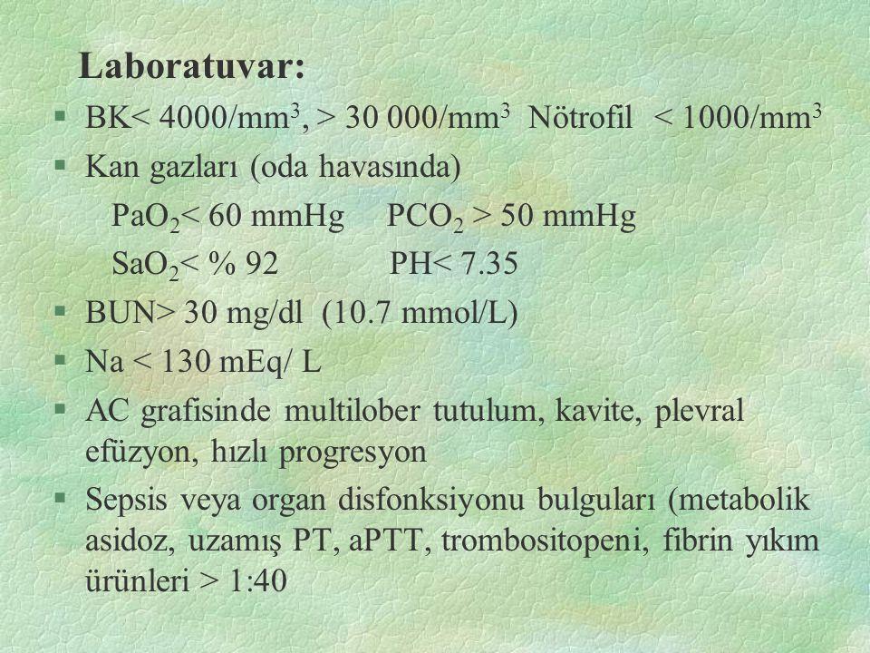 Laboratuvar: BK< 4000/mm3, > 30 000/mm3 Nötrofil < 1000/mm3. Kan gazları (oda havasında) PaO2< 60 mmHg PCO2 > 50 mmHg.