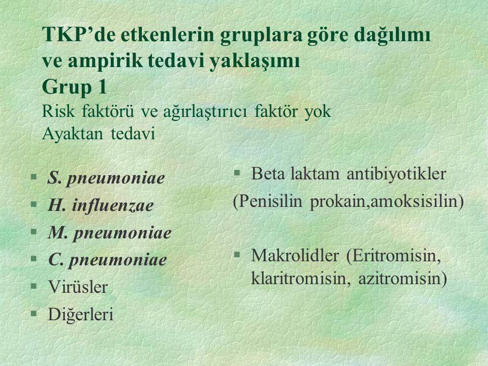 TKP'de etkenlerin gruplara göre dağılımı ve ampirik tedavi yaklaşımı Grup 1 Risk faktörü ve ağırlaştırıcı faktör yok Ayaktan tedavi