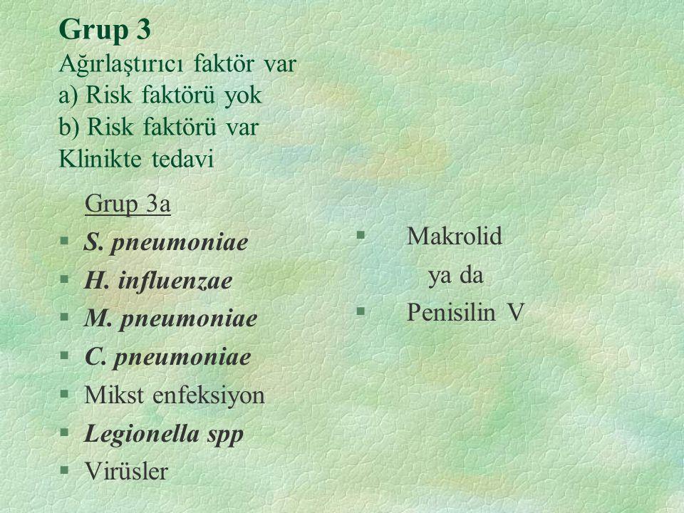 Grup 3 Ağırlaştırıcı faktör var a) Risk faktörü yok b) Risk faktörü var Klinikte tedavi