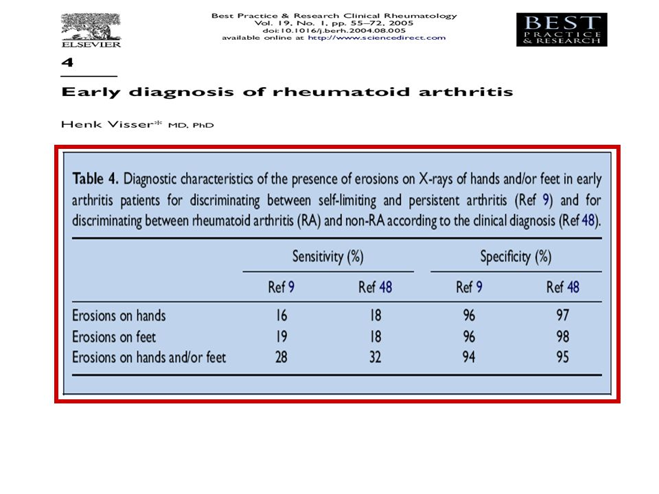 The diagnostic characteristics of X-rays of hands and feet when used to discriminate between self-limiting and persistent arthritis are shown in Table 4.