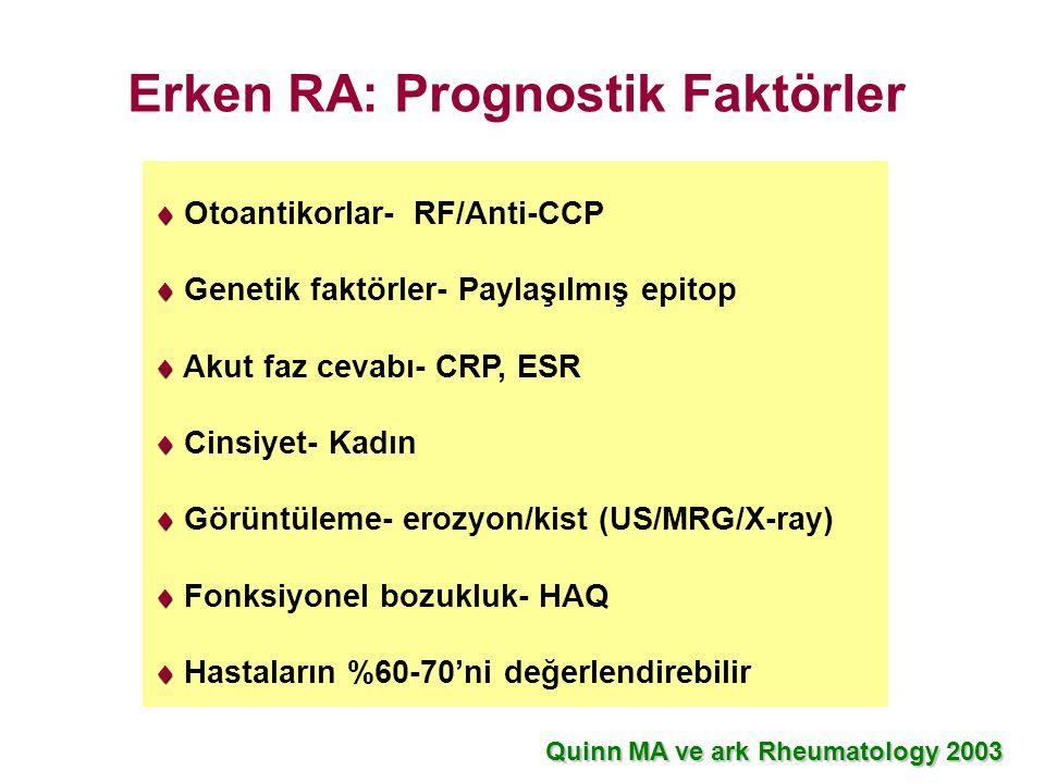 Erken RA: Prognostik Faktörler