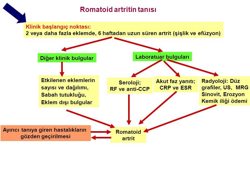 Romatoid artritin tanısı Ayırıcı tanıya giren hastalıkların
