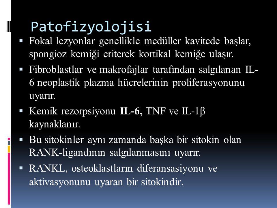 Patofizyolojisi Fokal lezyonlar genellikle medüller kavitede başlar, spongioz kemiği eriterek kortikal kemiğe ulaşır.