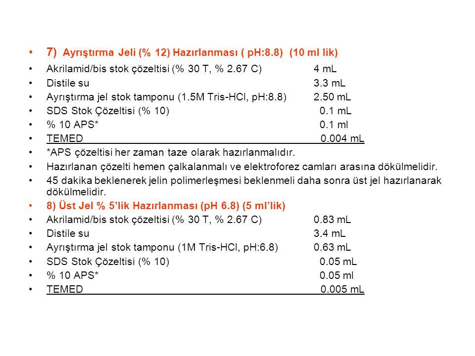 7) Ayrıştırma Jeli (% 12) Hazırlanması ( pH:8.8) (10 ml lik)