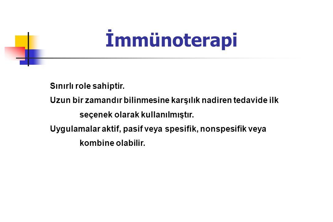 İmmünoterapi Sınırlı role sahiptir.