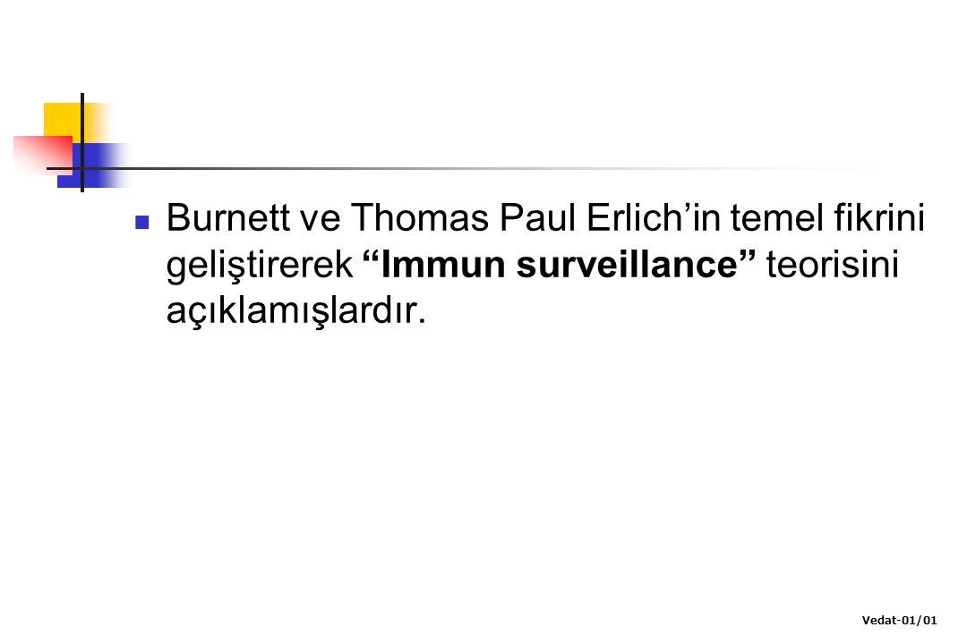 Burnett ve Thomas Paul Erlich'in temel fikrini geliştirerek Immun surveillance teorisini açıklamışlardır.