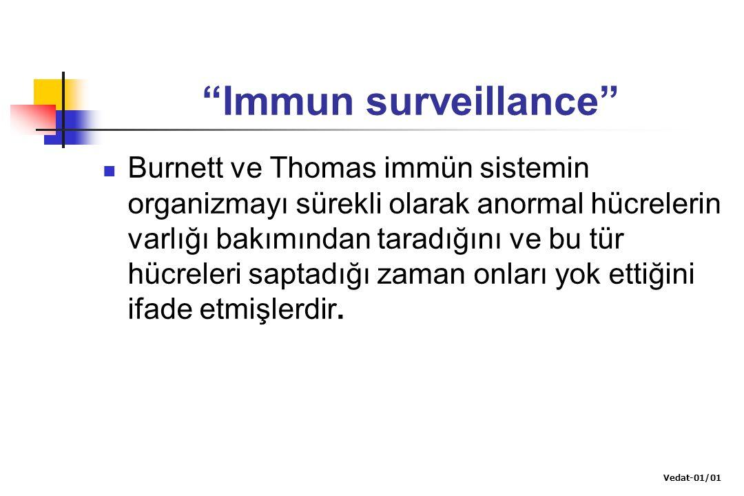 Immun surveillance
