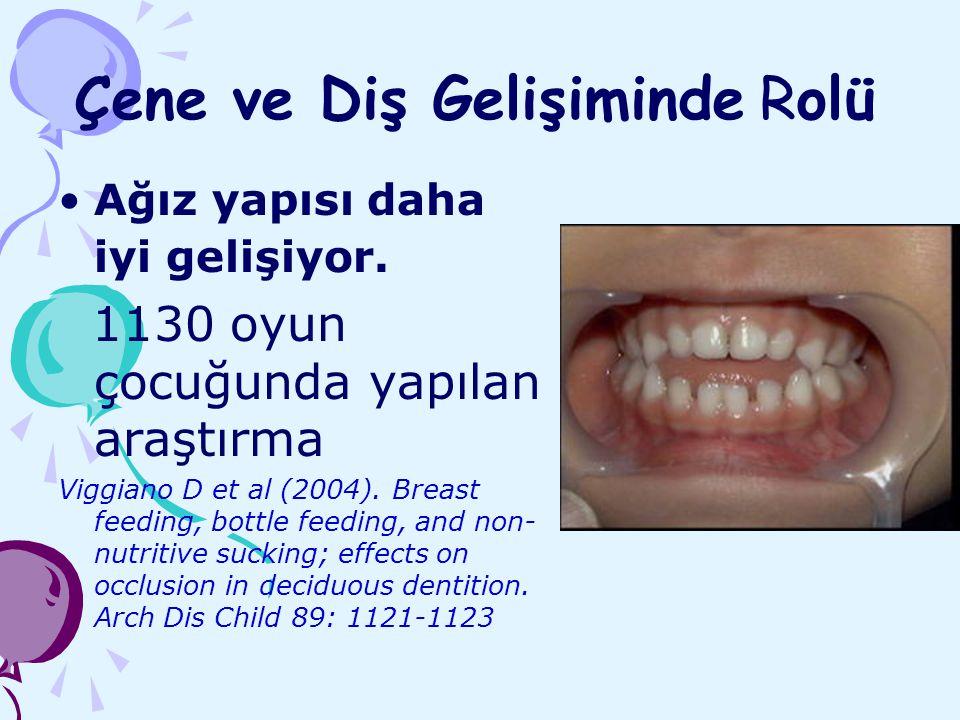 Çene ve Diş Gelişiminde Rolü
