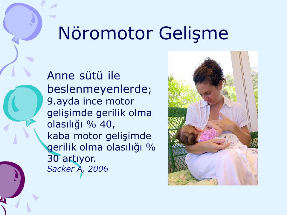 Nöromotor Gelişme Anne sütü ile beslenmeyenlerde; 9.ayda ince motor gelişimde gerilik olma olasılığı % 40,
