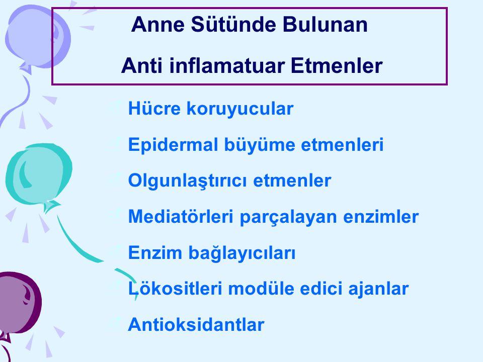 Anti inflamatuar Etmenler