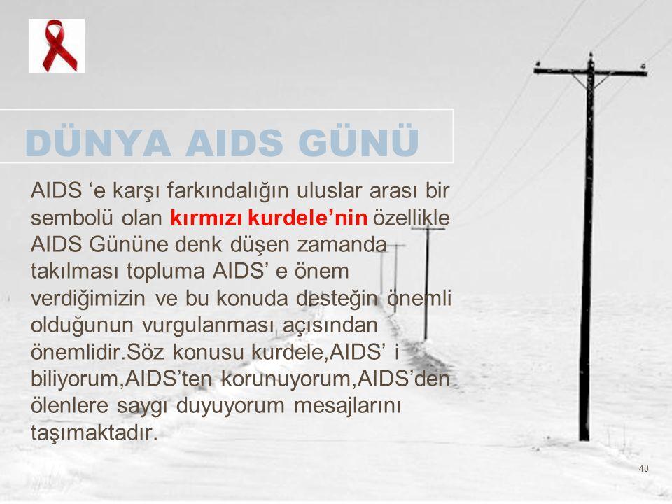 DÜNYA AIDS GÜNÜ