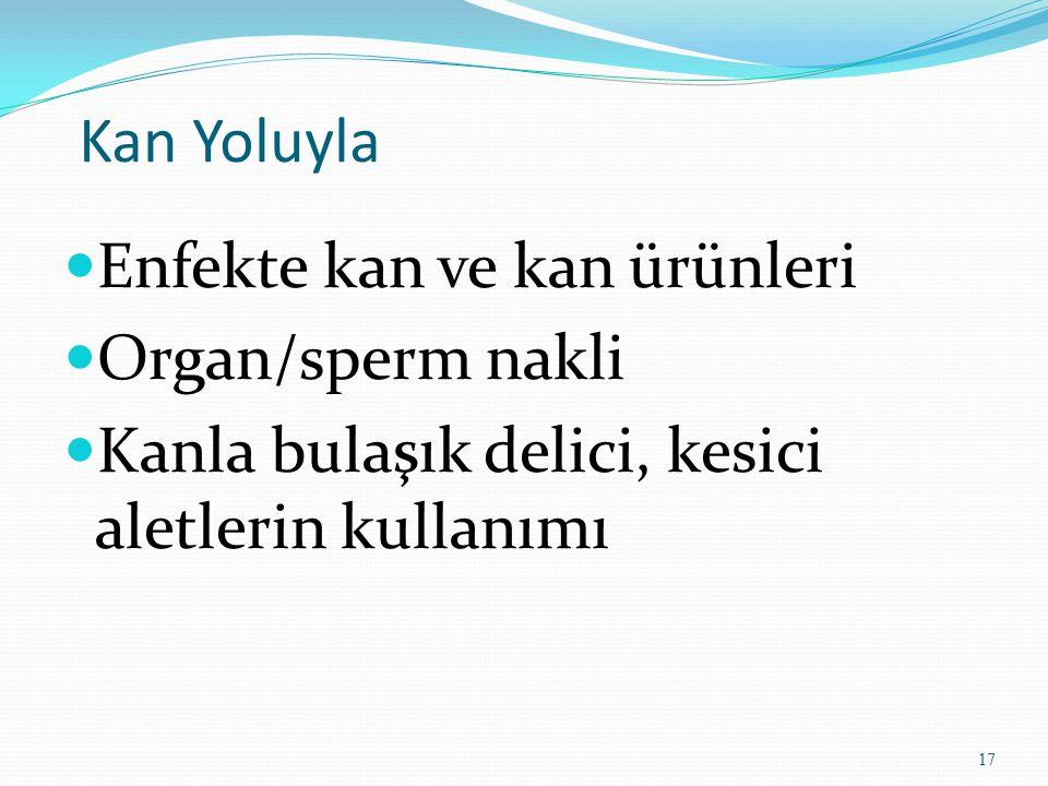 Kan Yoluyla Enfekte kan ve kan ürünleri Organ/sperm nakli