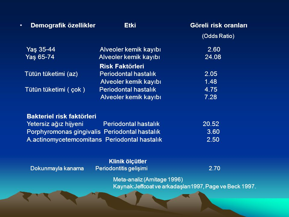 Demografik özellikler Etki Göreli risk oranları