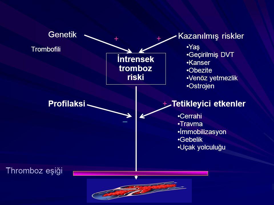 İntrensek tromboz riski