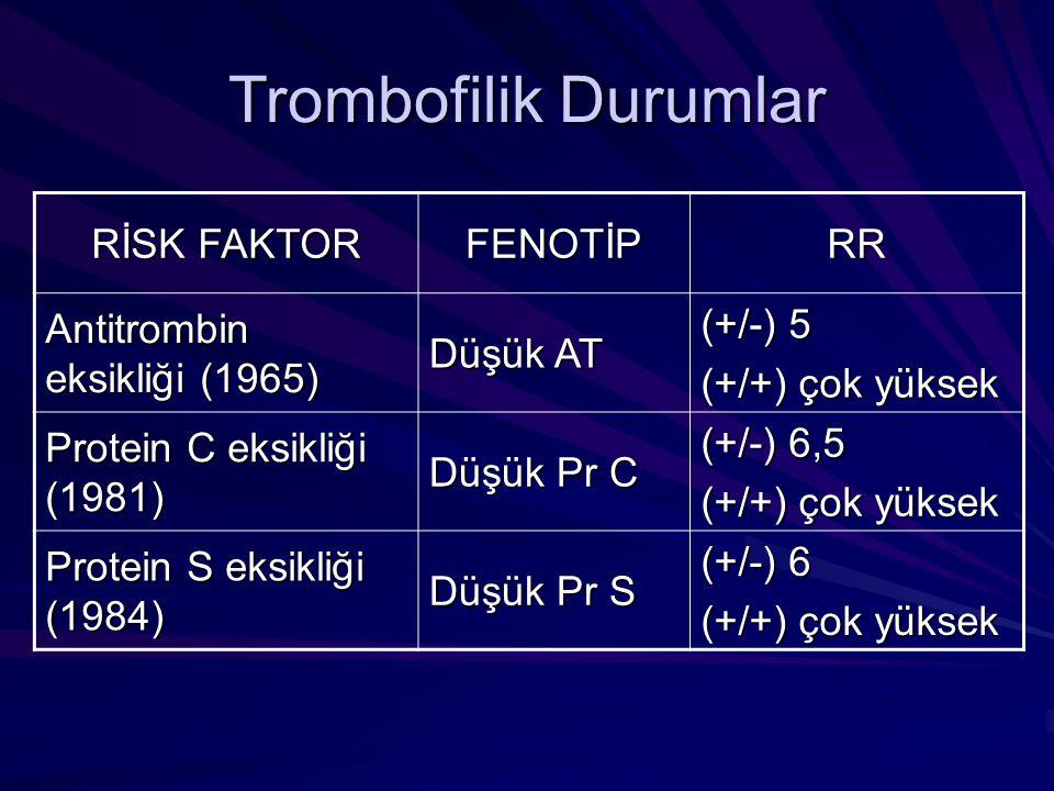 Trombofilik Durumlar RİSK FAKTOR FENOTİP RR