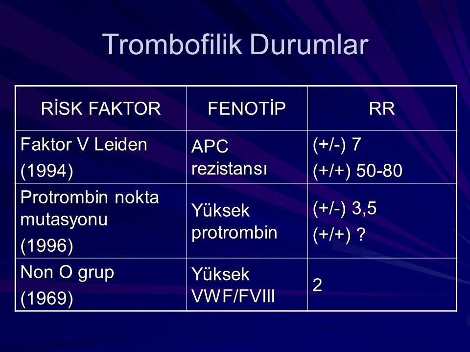 Trombofilik Durumlar RİSK FAKTOR FENOTİP RR Faktor V Leiden (1994)