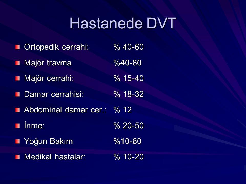 Hastanede DVT Ortopedik cerrahi: % 40-60 Majör travma %40-80