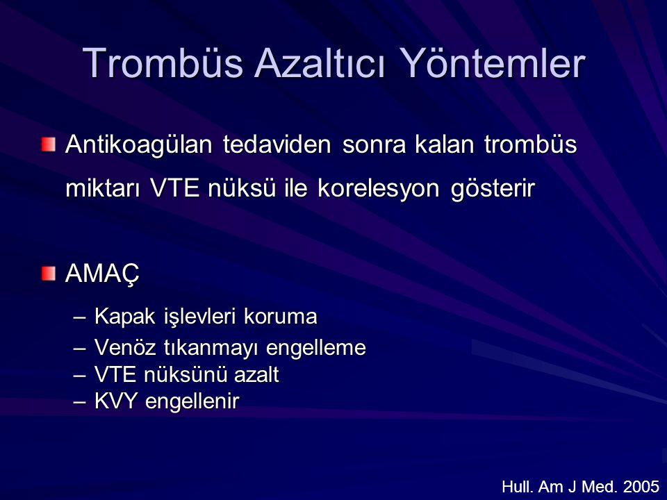 Trombüs Azaltıcı Yöntemler