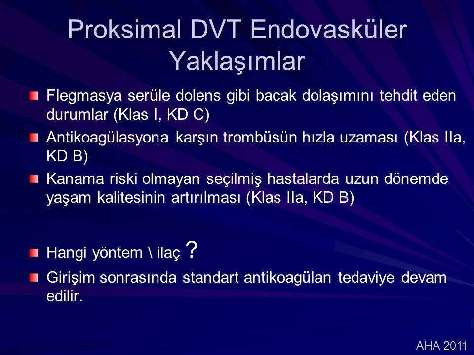 Proksimal DVT Endovasküler Yaklaşımlar