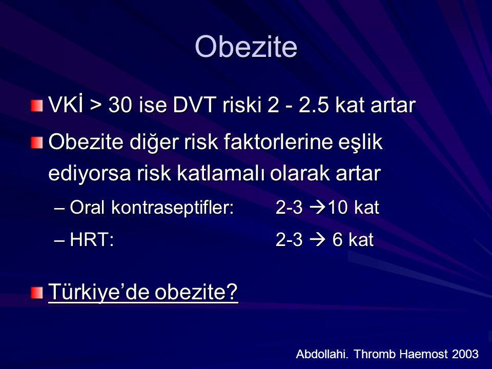 Obezite VKİ > 30 ise DVT riski 2 - 2.5 kat artar