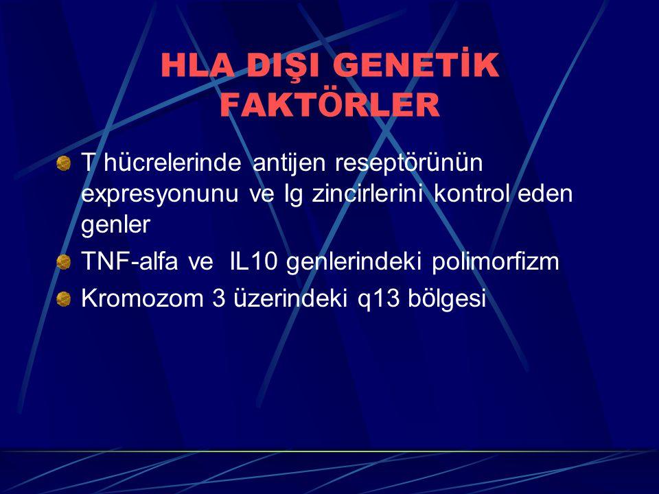 HLA DIŞI GENETİK FAKTÖRLER