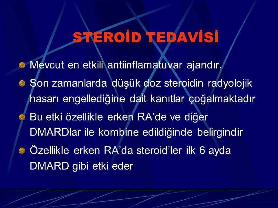 STEROİD TEDAVİSİ Mevcut en etkili antiinflamatuvar ajandır.