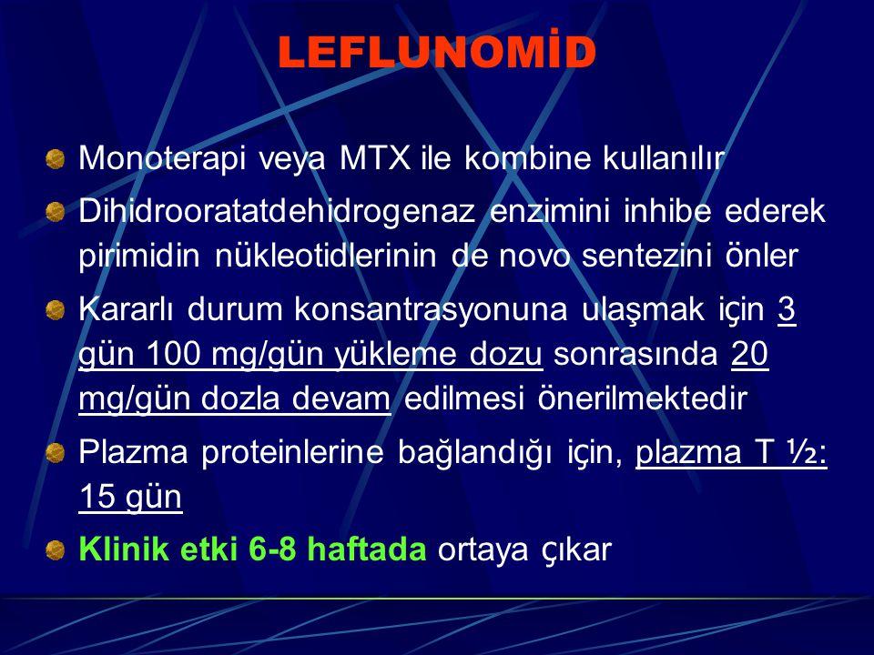 LEFLUNOMİD Monoterapi veya MTX ile kombine kullanılır