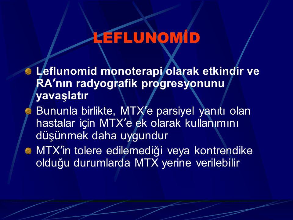 LEFLUNOMİD Leflunomid monoterapi olarak etkindir ve RA'nın radyografik progresyonunu yavaşlatır.