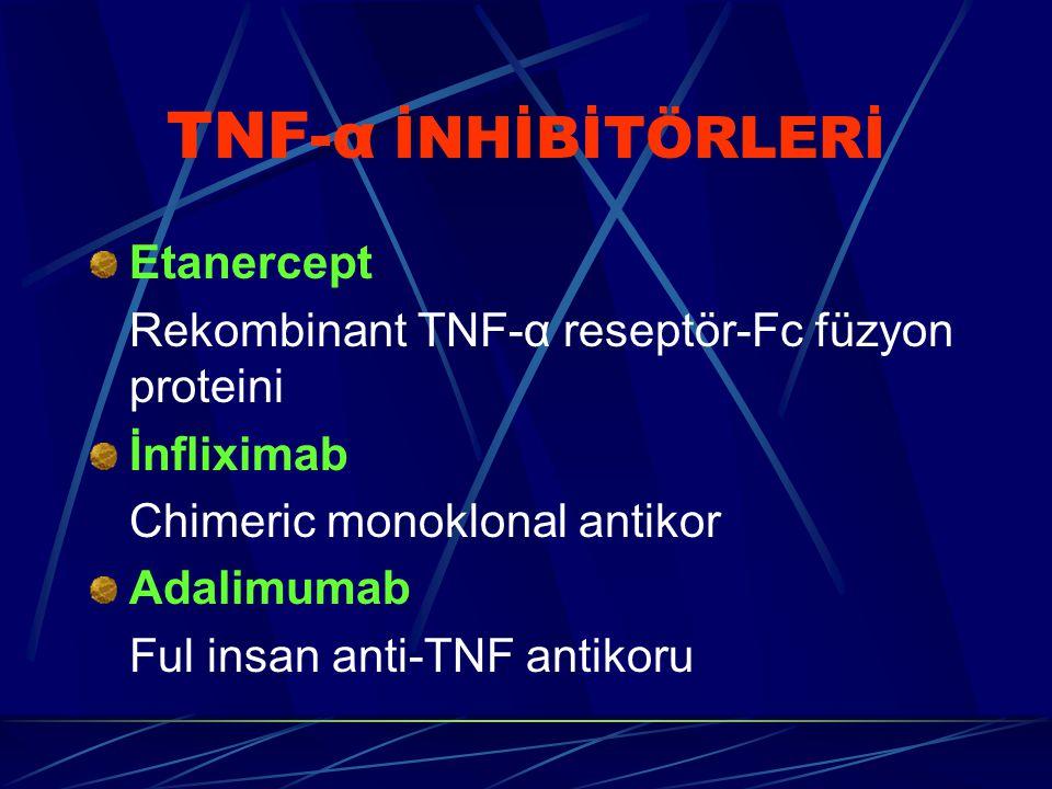 TNF-α İNHİBİTÖRLERİ Etanercept