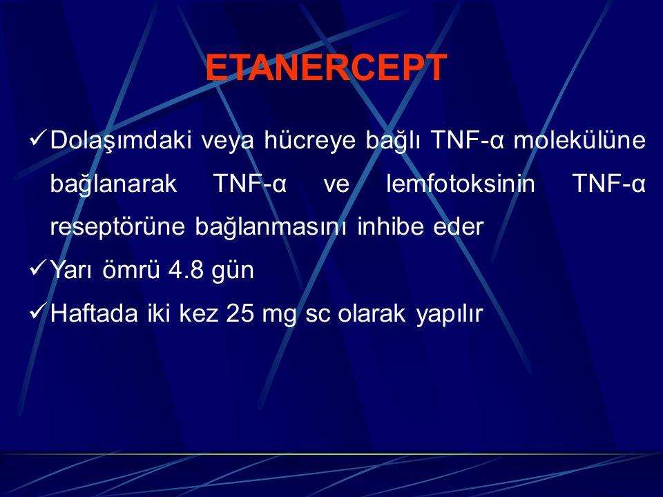 ETANERCEPT Dolaşımdaki veya hücreye bağlı TNF-α molekülüne bağlanarak TNF-α ve lemfotoksinin TNF-α reseptörüne bağlanmasını inhibe eder.